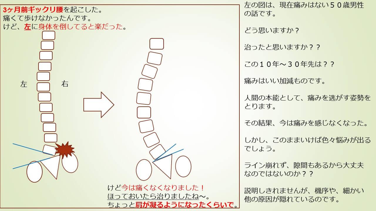 姿勢の説明4