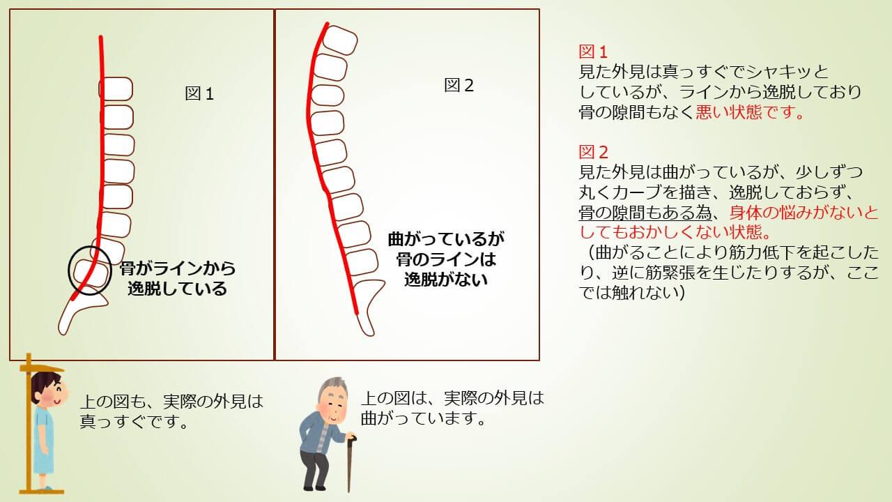 姿勢の説明3
